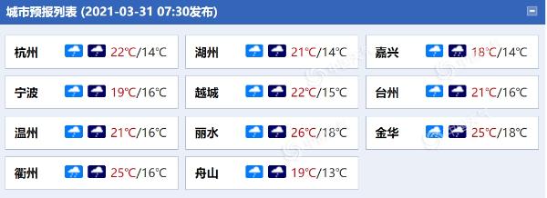 雷暴!浙江西部地区局地仍有短时暴雨 未来几天仍多阴雨