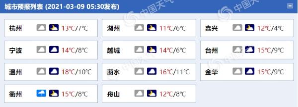 浙江今天仍有阴雨 明天浙西局地有中雨