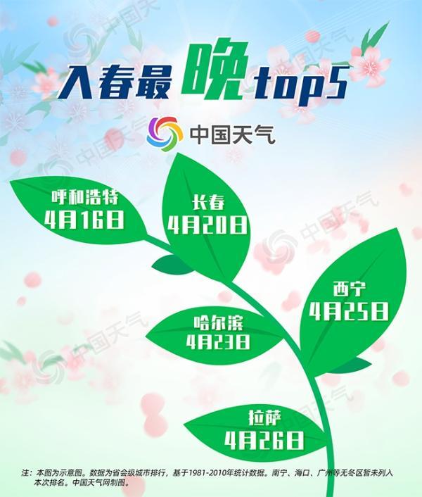 春分到!春天的脚步已跨越长江北上 你家是春天了吗?