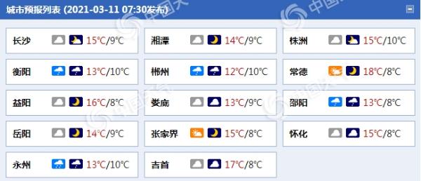 湖南今明天降雨持续 怀化邵阳等地有中雨