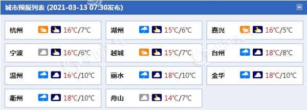 浙江周末以多云天气为主 15日起或将有明显降雨