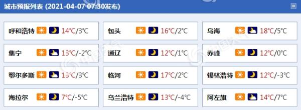 内蒙古今日晴暖为主 明后天中西部地区再迎雨雪天气