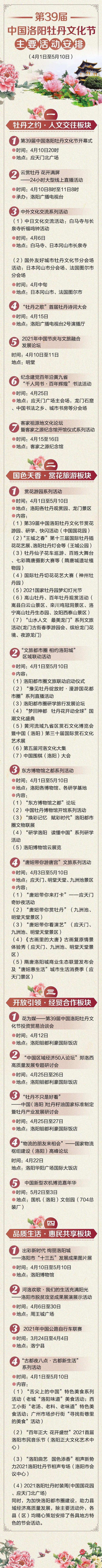 """第39届中国洛阳牡丹文化节邀您线上线下共享""""牡丹盛宴"""""""