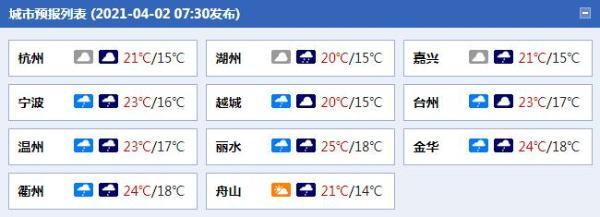 浙江今明两天仍多雷雨 注意防范局地强对流