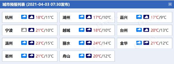 带伞!浙江清明假期第一天仍有降雨 各地气温明显下降