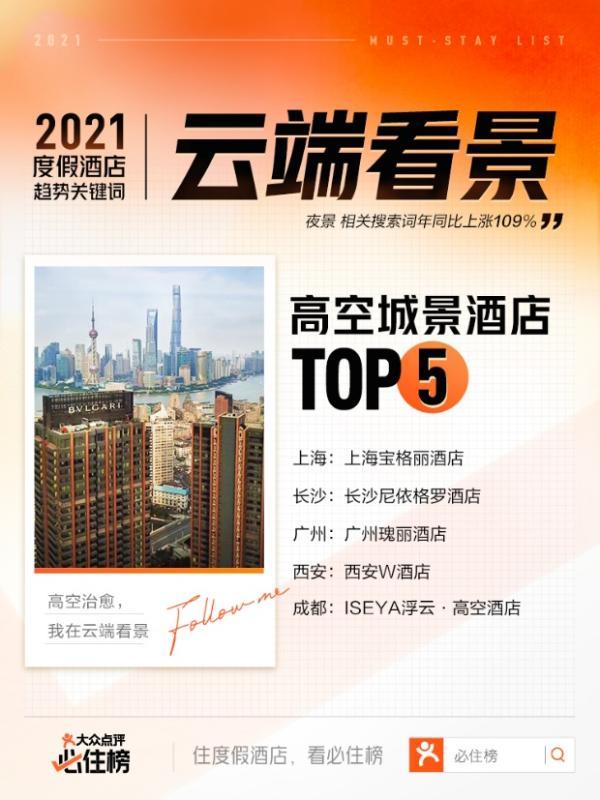 """大众点评发布2021""""必住榜""""""""必玩榜"""":986家酒店、939个目的地上榜"""