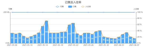 """广东人""""家里蹲"""",旅游业损失几何?"""