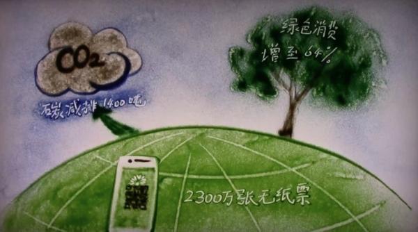 无纸化——文旅服务向数字化协同靠拢