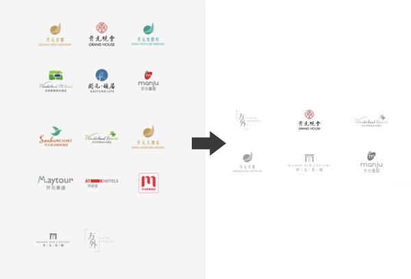 开元酒店私有化之后有新目标:聚焦6大品牌,扩张大幅提速