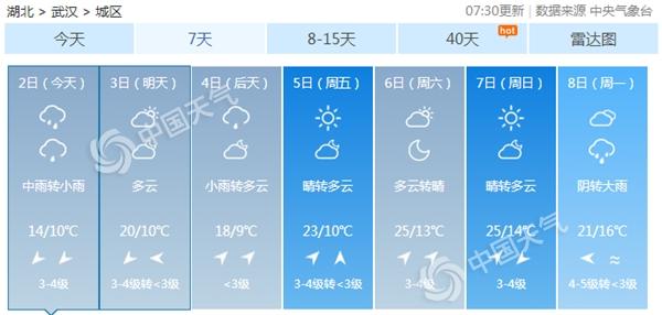湖北今天阴雨再现气温下跌 未来气温如坐过山车
