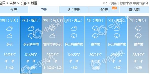 吉林长春等多地明有中到大雨局地暴雨 30日气温下降