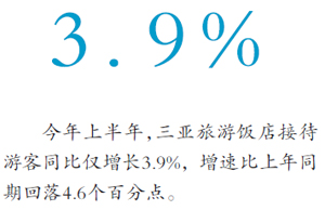 行业竞争加剧 三亚酒店上半年营收压力陡增