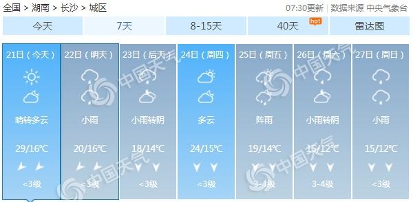 本周湖南将迎两轮降水 明后天降温明显长沙累积超10℃