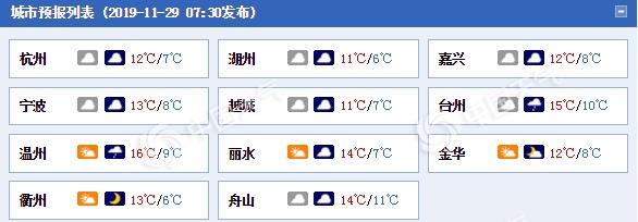 浙江今起三天阴雨不断利于旱情缓和 体感湿冷注意保暖