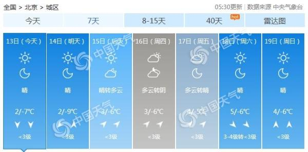 今后三天北京天气晴冷 今日北风呼啸注意防寒保暖