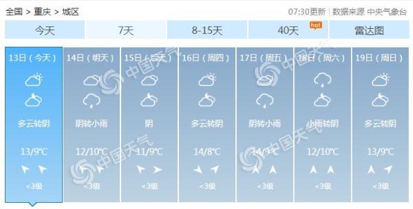 国际时尚品牌网重庆明后两天阴雨重返高山飘雪
