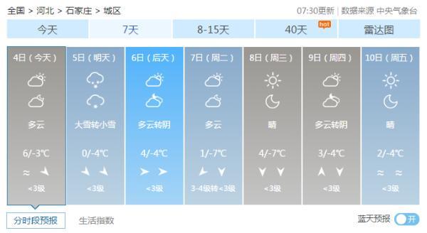 今日河北南部霾加重 未来三天全省多地迎降雪