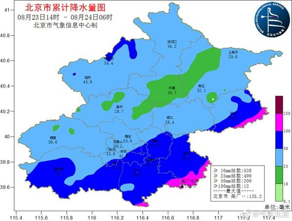 北京今天早晨仍有小雨 北风较大阵风可达7级
