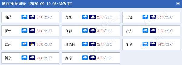 雨来袭!江西今明天将有一次降雨过程 局地有暴雨