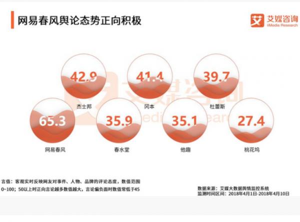 中国情趣用品经济将破1300亿,她市场或成新v经济情趣用品图片