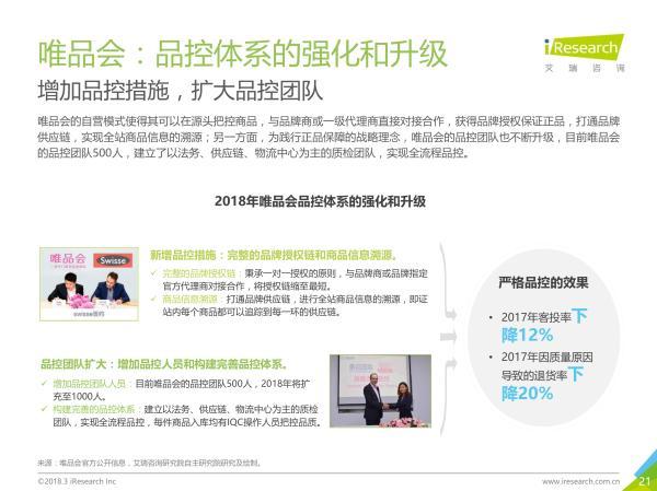 艾瑞发布《2018中国正品电商白皮书》:近半数消费者信赖自营电商平台