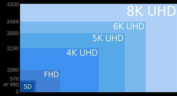 康佳电视8K技术,不放过任何演技细节