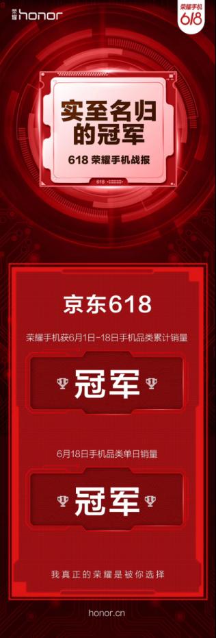 荣耀手机618全部售罄,荣耀10助力荣耀品牌稳