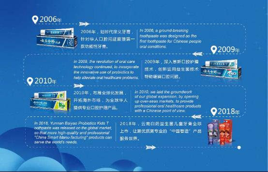 华为、云南白药牙膏等中国品牌走出国门,首站为何跨向新加坡?