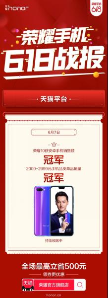 荣耀10斩获天猫618安卓手机销售额冠军 价位