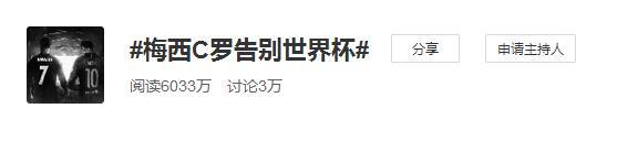 """""""绝代双骄""""梅西C罗遗憾告别世界杯,微博话题阅读量突破6000万"""