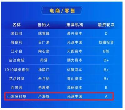"""小黑鱼科技入选""""2018中国准独角兽""""榜单 领跑会员制消费服务"""