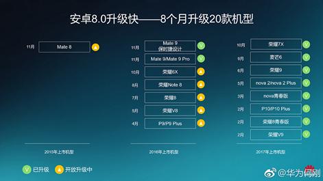 712荣耀京东超品日大捷:一天卖出4.98亿,打破京东超品日双销纪录