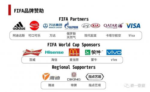 从球迷画像到赛果预测,看大数据怎么玩转世界杯