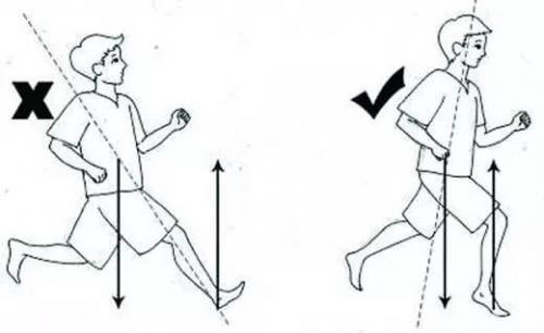 还不快纠正错误跑姿,你知道膝盖君有多辛苦么!