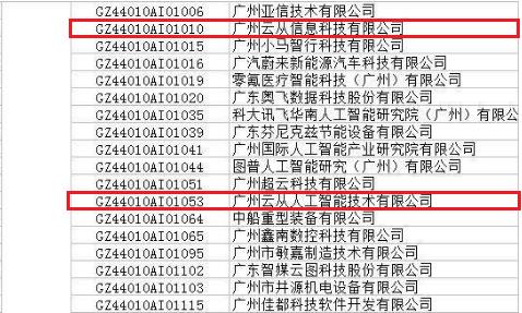 """云从科技首批入选 """"广州市人工智能企业库"""""""