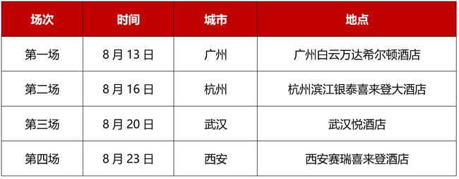 京东拼购用户持续疯狂增长,2018秋季招商大会