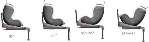 安全座椅如何pick?Britax宝得适双面骑士全面满足