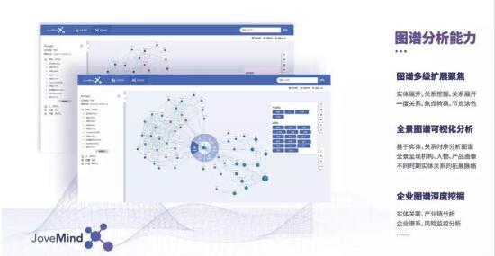 JoveMind知识图谱平台发布 面向企业级客户提供定制化服务