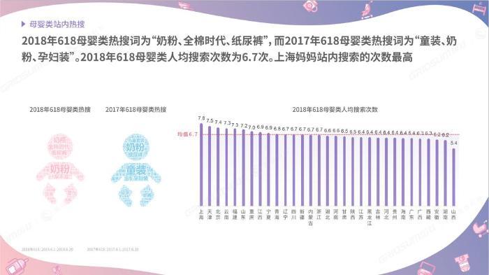 国双联合黑珑发布京东618母婴行业数据报告 助力品牌业绩增长