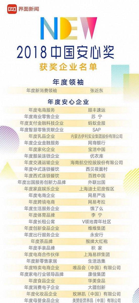 """""""2018中国安心奖""""榜单揭晓 网易严选获""""年度安心企业"""""""