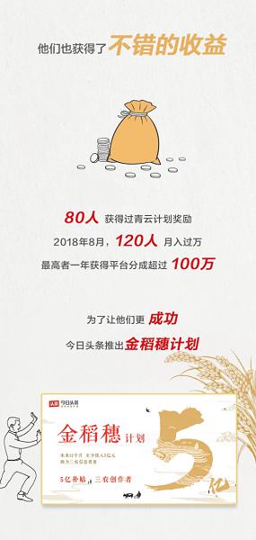 今日头条三农创作者大数据:最高者一年获得平台分成超过100万