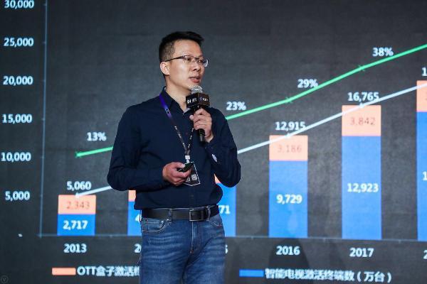 雷鸟科技副总裁王凌晨出席2018UBDC,谈数据智能驱动下的大屏运营实践