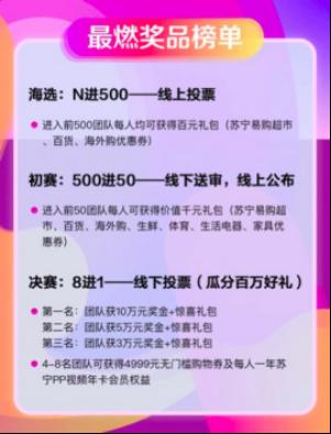 苏宁广场舞大赛50强今日揭晓,双十一全民嘉年华渐入高潮
