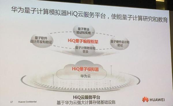 华为云推HiQ平台,助力工程师拓展量子计算边界