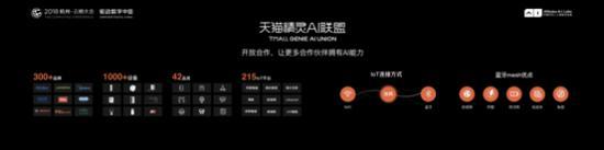 普惠科技助力智能升级 天猫精灵新品直指家庭IoT生态