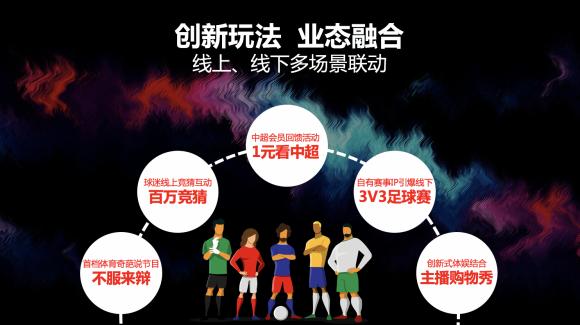 体育版双11加码,苏宁打造真正全民嘉年华