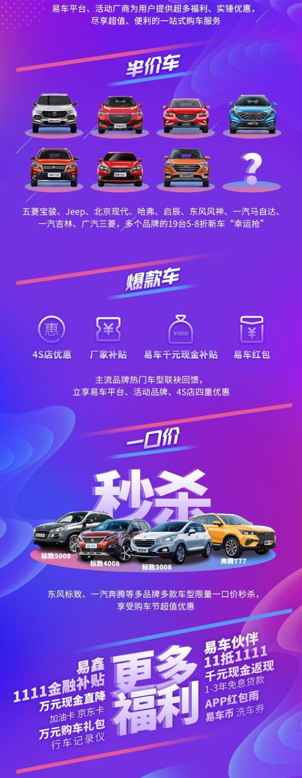 """易车 """"11·11购车狂欢节""""发布阶段性成果,线上线下融合提升购车体验"""