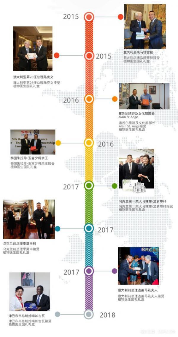 2018风尚大赏,DR PLANT植物医生实力圈粉斩获大奖