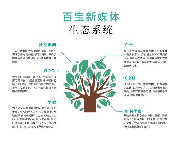 百宝新媒体登陆2018中国青少年健康成长展,共话发展新篇章