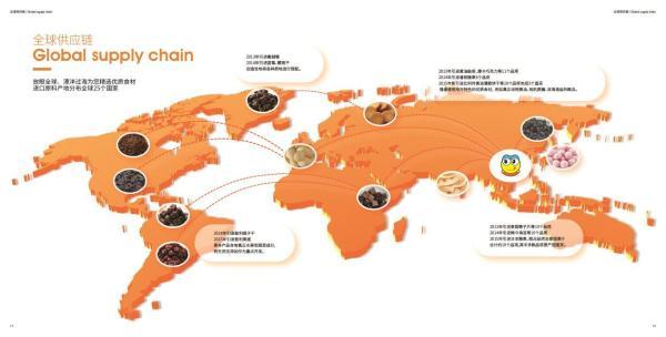 """闪耀进博会布局全球平台化战略 来伊份凭""""亚米""""抢滩进口食品市场"""